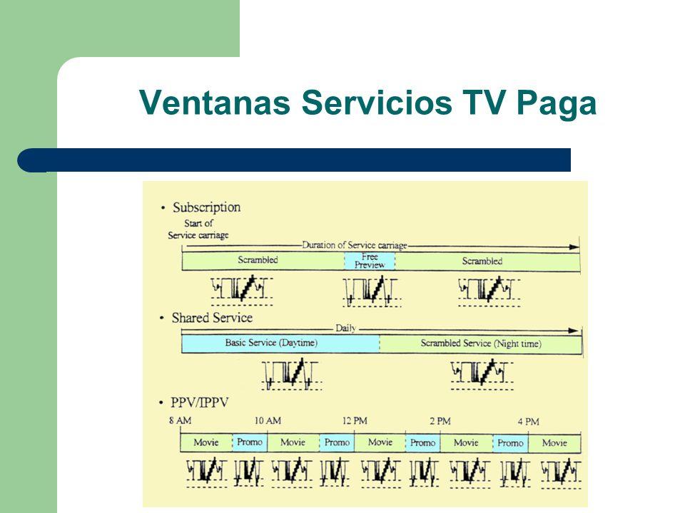 Ventanas Servicios TV Paga