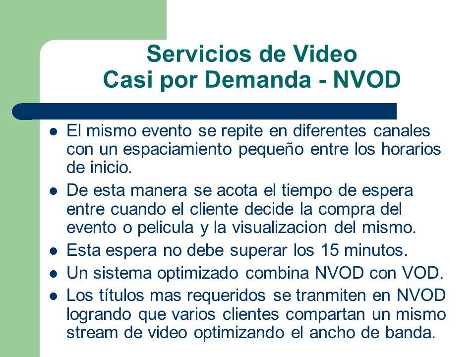 Servicios de Video Casi por Demanda - NVOD