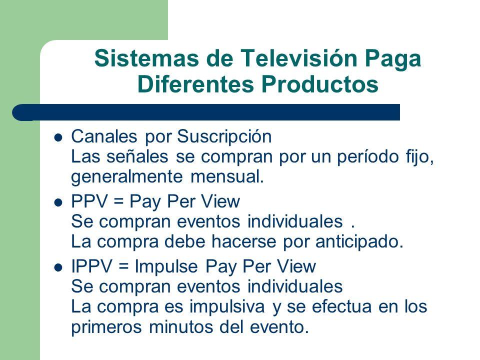 Sistemas de Televisión Paga Diferentes Productos
