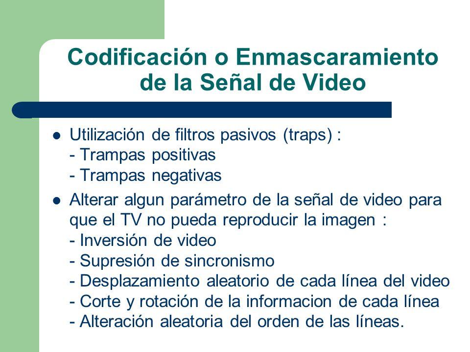 Codificación o Enmascaramiento de la Señal de Video
