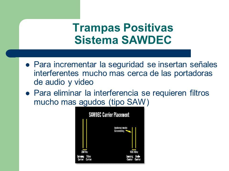 Trampas Positivas Sistema SAWDEC