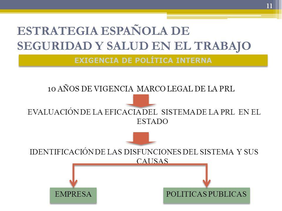 ESTRATEGIA ESPAÑOLA DE SEGURIDAD Y SALUD EN EL TRABAJO
