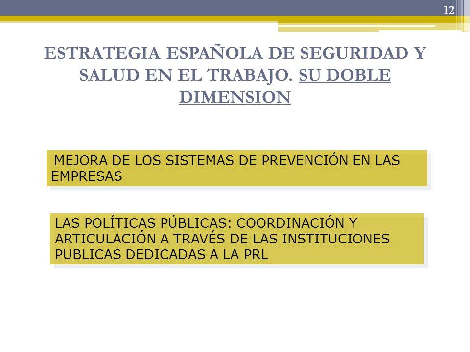 12ESTRATEGIA ESPAÑOLA DE SEGURIDAD Y SALUD EN EL TRABAJO. SU DOBLE DIMENSION. MEJORA DE LOS SISTEMAS DE PREVENCIÓN EN LAS EMPRESAS.