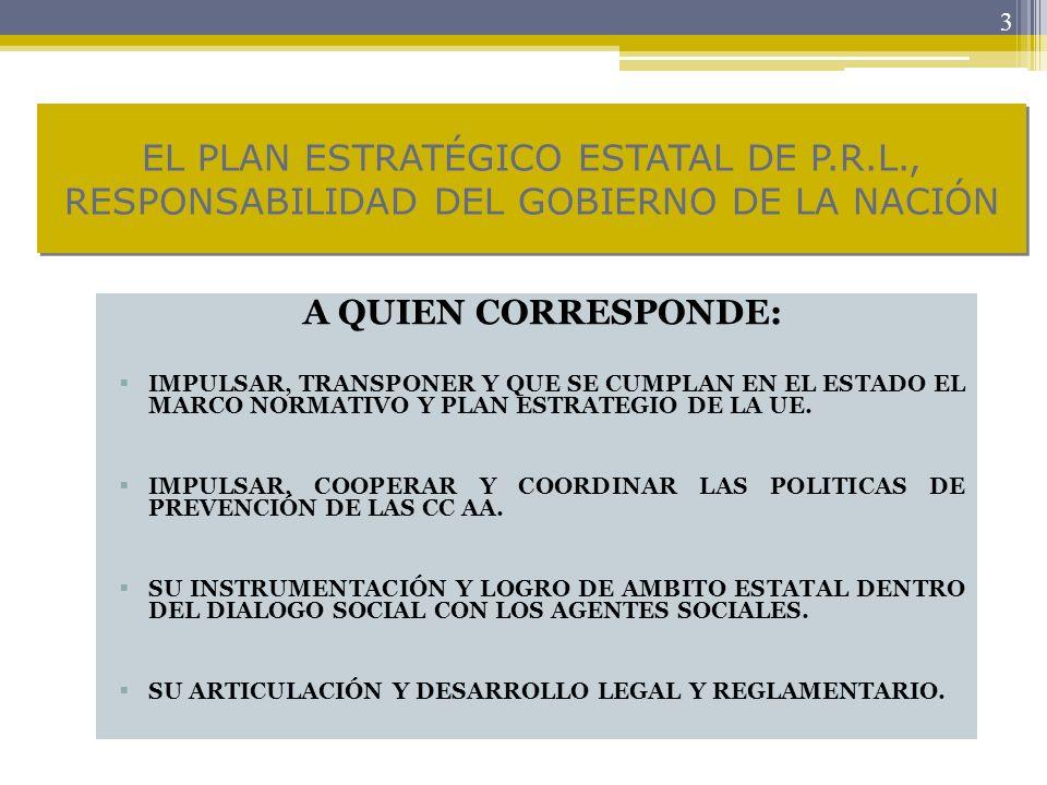 EL PLAN ESTRATÉGICO ESTATAL DE P. R. L
