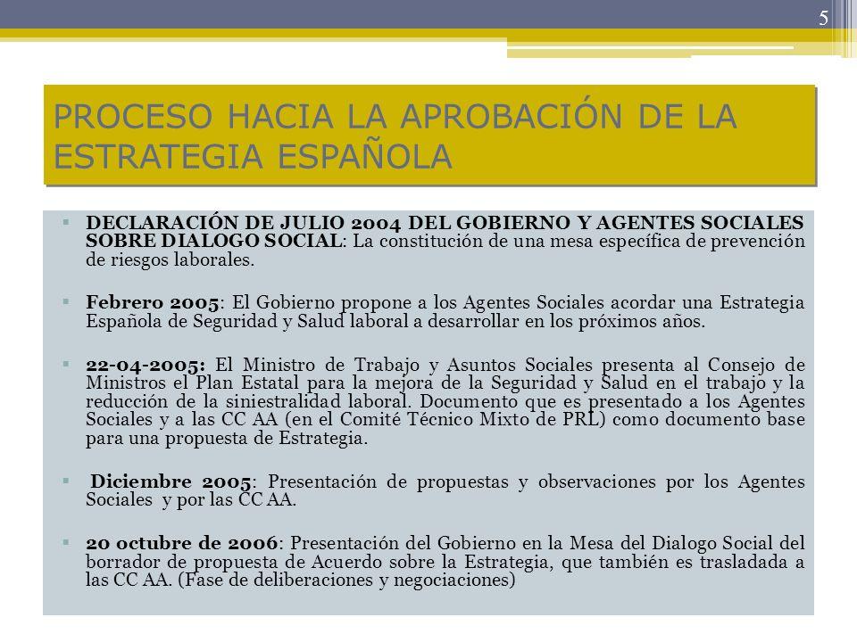 PROCESO HACIA LA APROBACIÓN DE LA ESTRATEGIA ESPAÑOLA