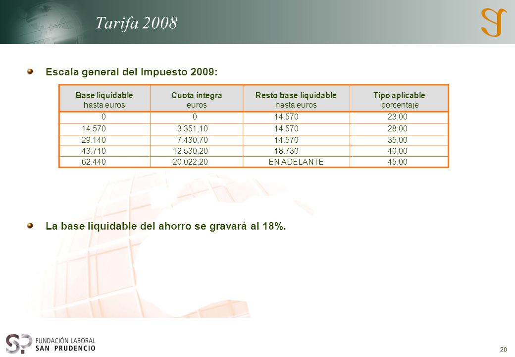 Tarifa 2008 Escala general del Impuesto 2009: