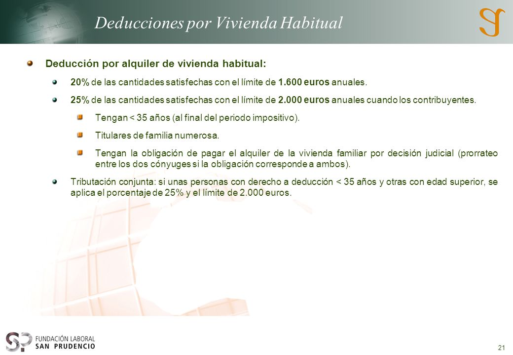 Deducciones por Vivienda Habitual