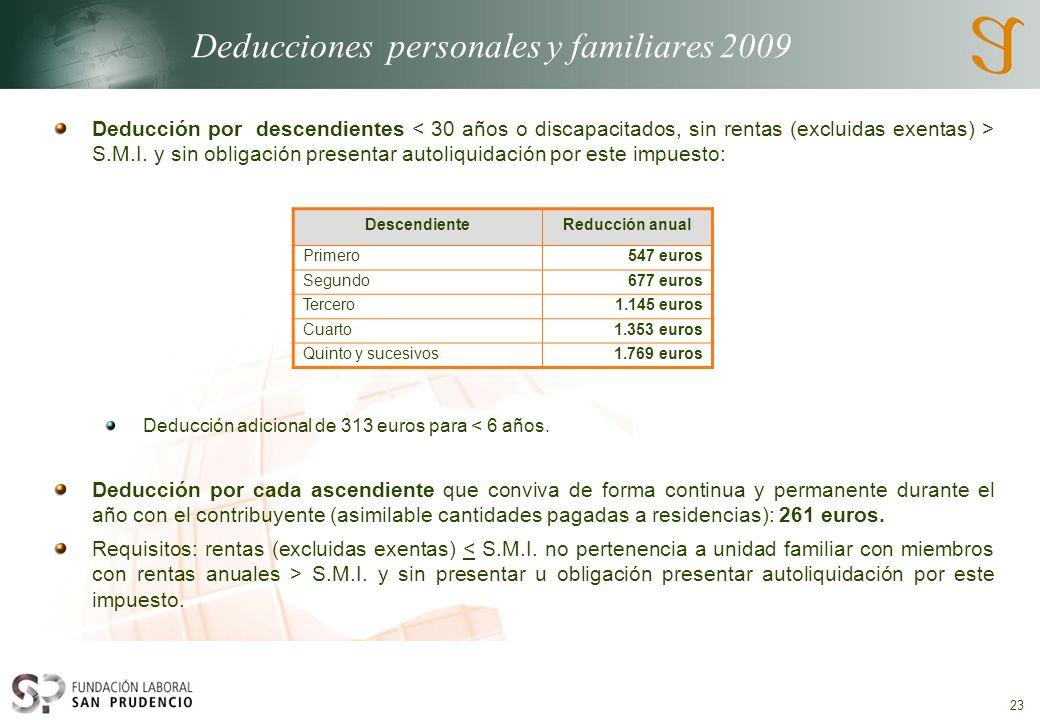 Deducciones personales y familiares 2009