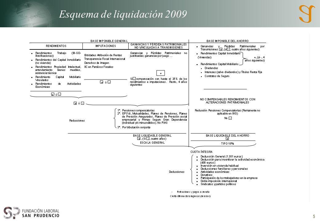 Esquema de liquidación 2009