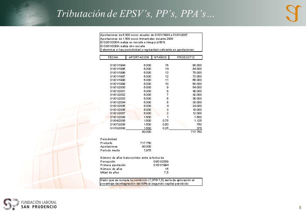 Tributación de EPSV's, PP's, PPA's…