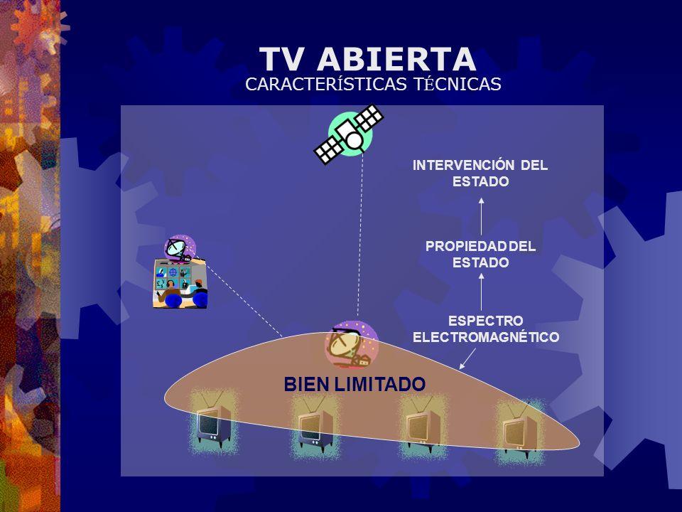 INTERVENCIÓN DEL ESTADO ESPECTRO ELECTROMAGNÉTICO