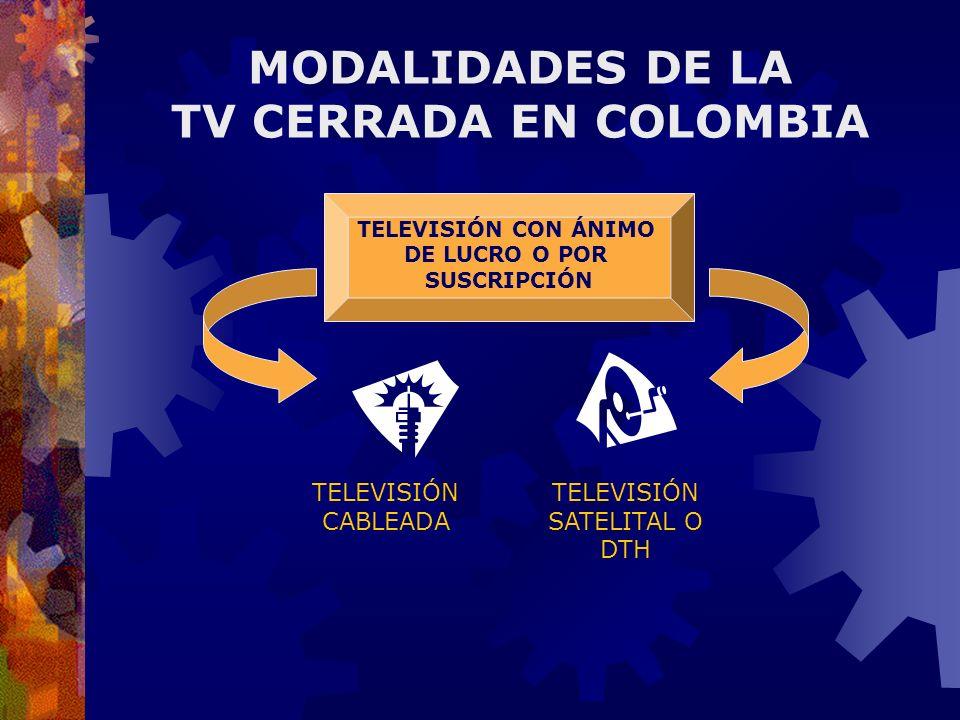MODALIDADES DE LA TV CERRADA EN COLOMBIA