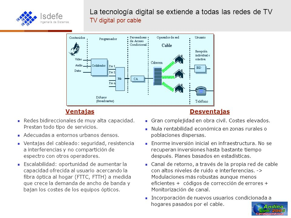 La tecnología digital se extiende a todas las redes de TV TV digital por cable