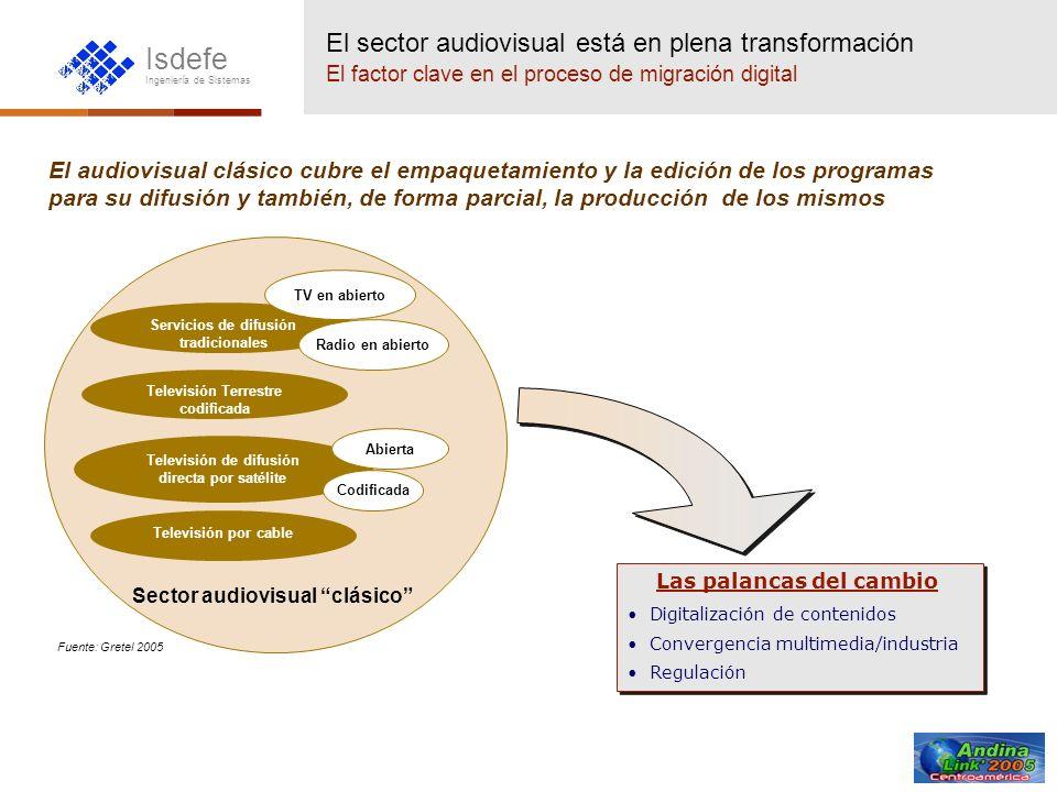 El sector audiovisual está en plena transformación El factor clave en el proceso de migración digital