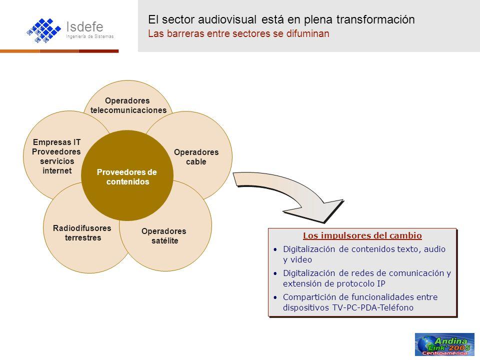 El sector audiovisual está en plena transformación Las barreras entre sectores se difuminan