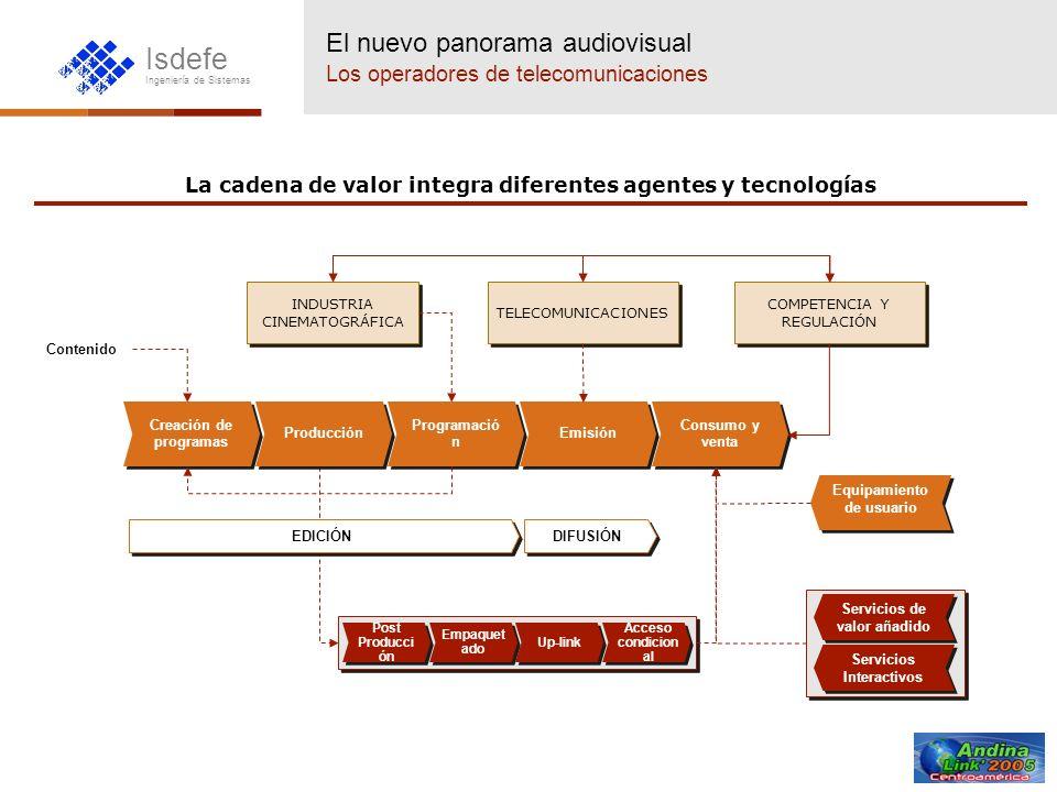 El nuevo panorama audiovisual Los operadores de telecomunicaciones