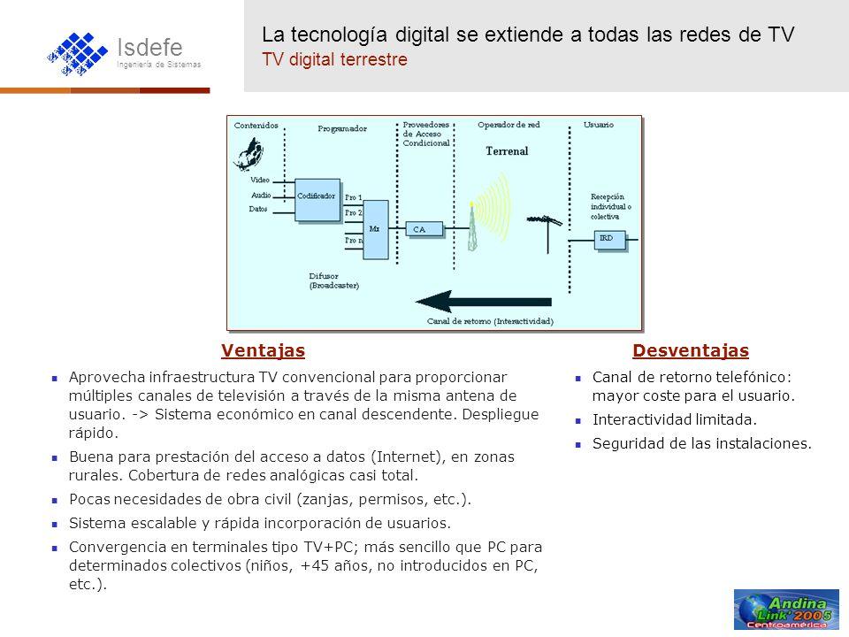 La tecnología digital se extiende a todas las redes de TV TV digital terrestre