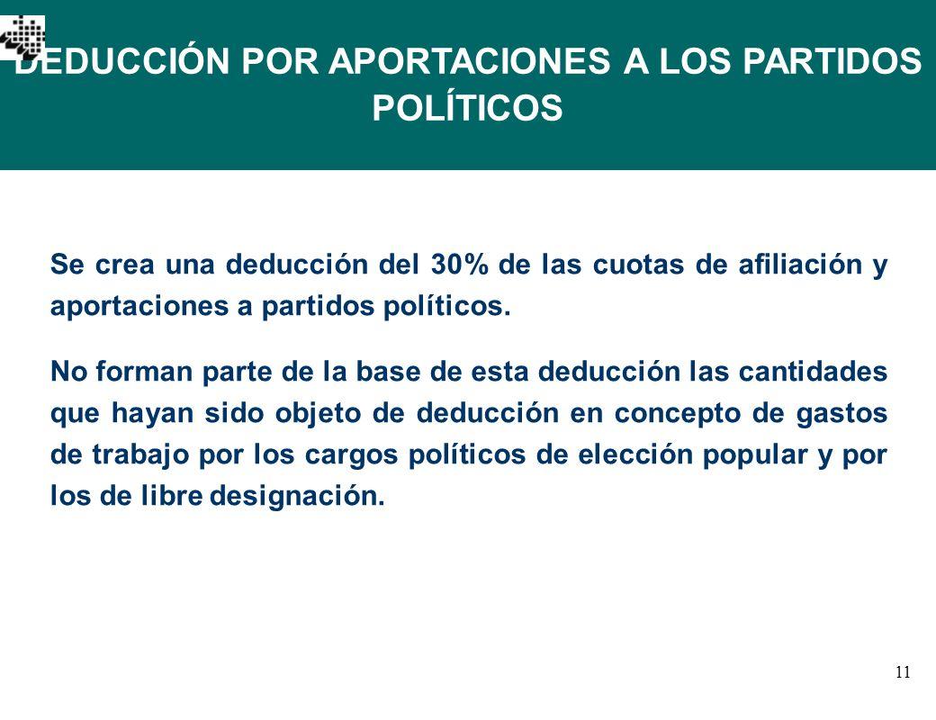 DEDUCCIÓN POR APORTACIONES A LOS PARTIDOS POLÍTICOS