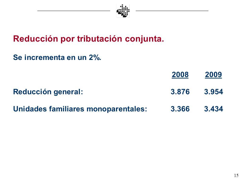 Reducción por tributación conjunta.
