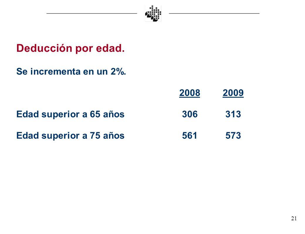 Deducción por edad. Se incrementa en un 2%. 2008 2009
