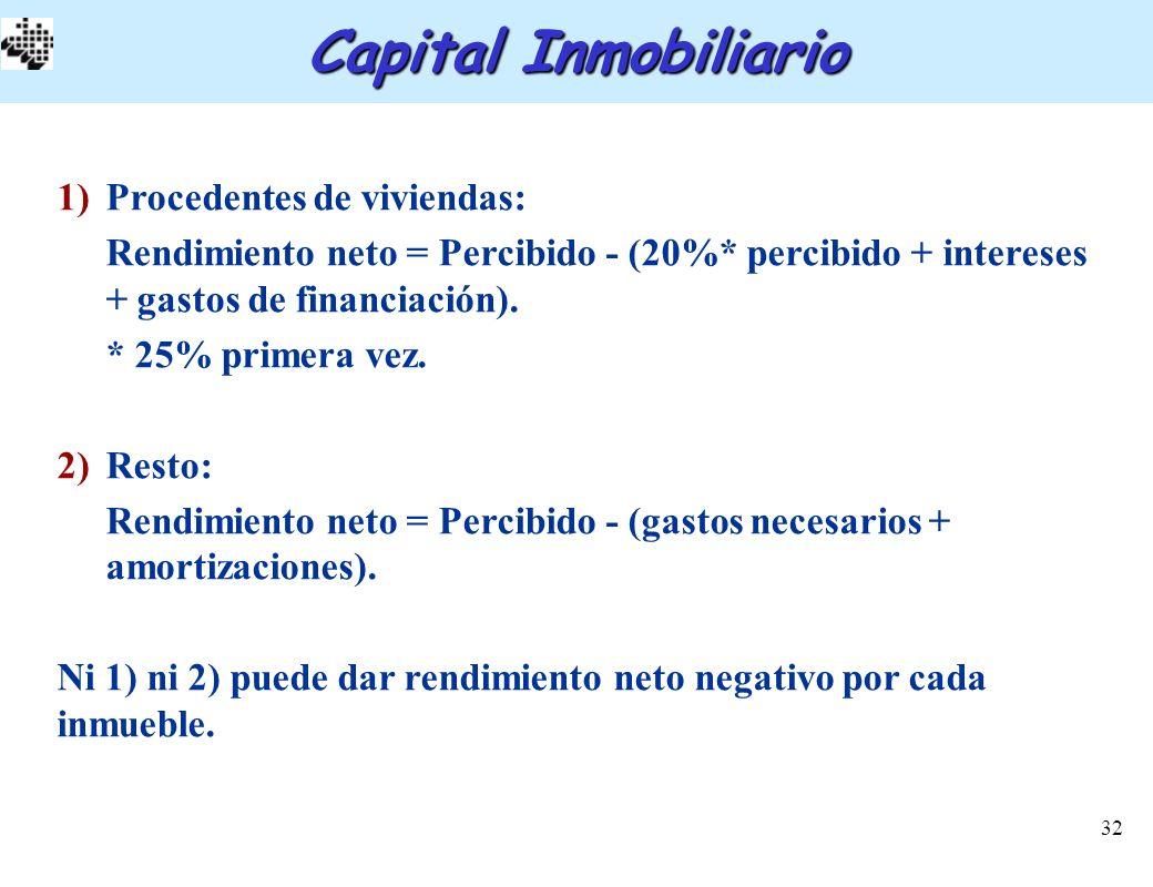 Capital Inmobiliario 1) Procedentes de viviendas: