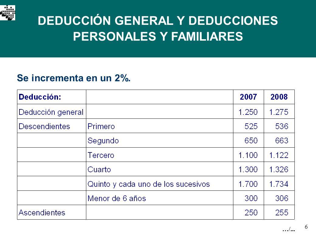 DEDUCCIÓN GENERAL Y DEDUCCIONES PERSONALES Y FAMILIARES