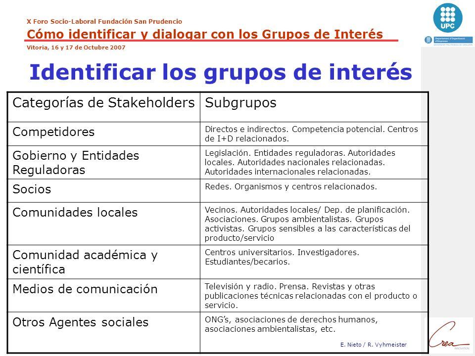 Identificar los grupos de interés