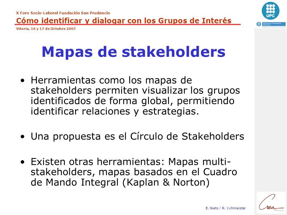 Mapas de stakeholders