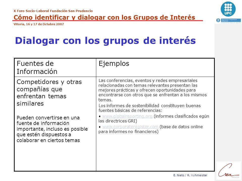 Dialogar con los grupos de interés