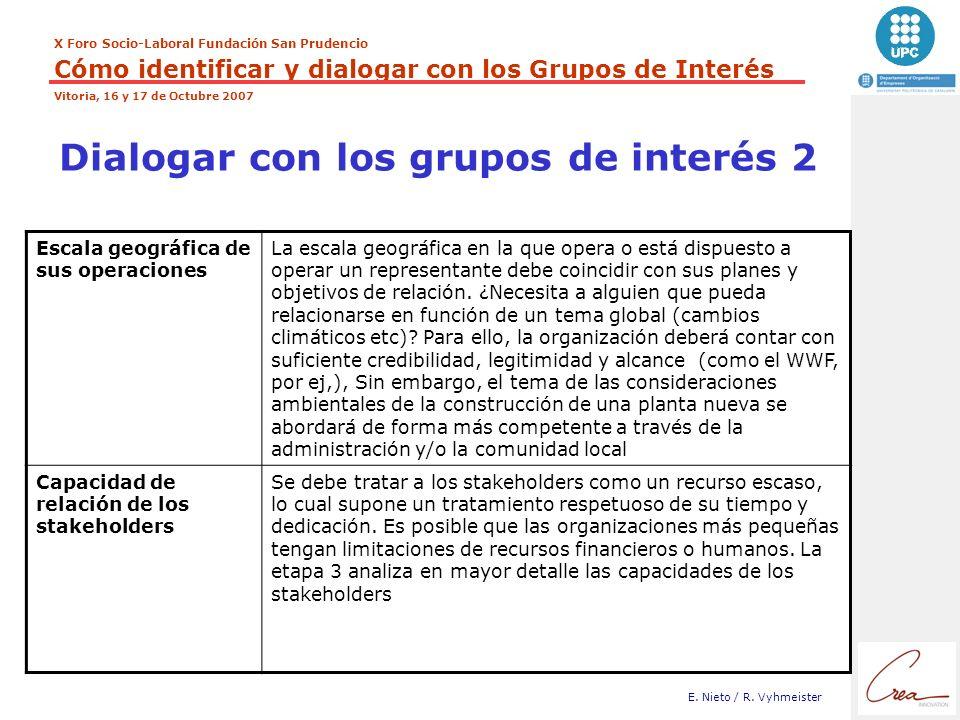 Dialogar con los grupos de interés 2