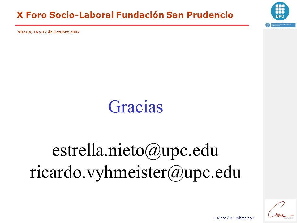 Gracias estrella.nieto@upc.edu ricardo.vyhmeister@upc.edu