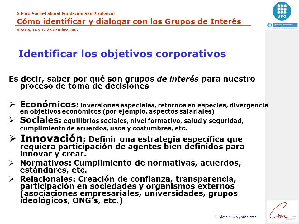 Identificar los objetivos corporativos