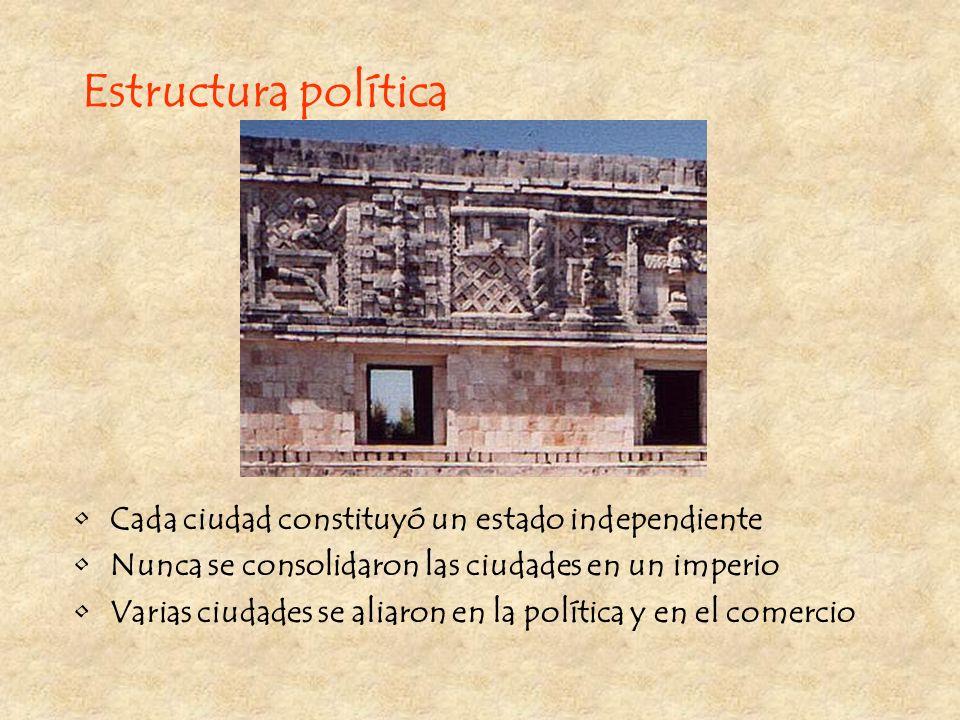 Estructura política Cada ciudad constituyó un estado independiente