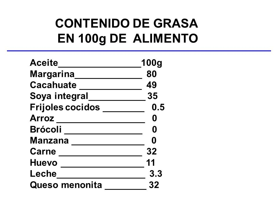 CONTENIDO DE GRASA EN 100g DE ALIMENTO