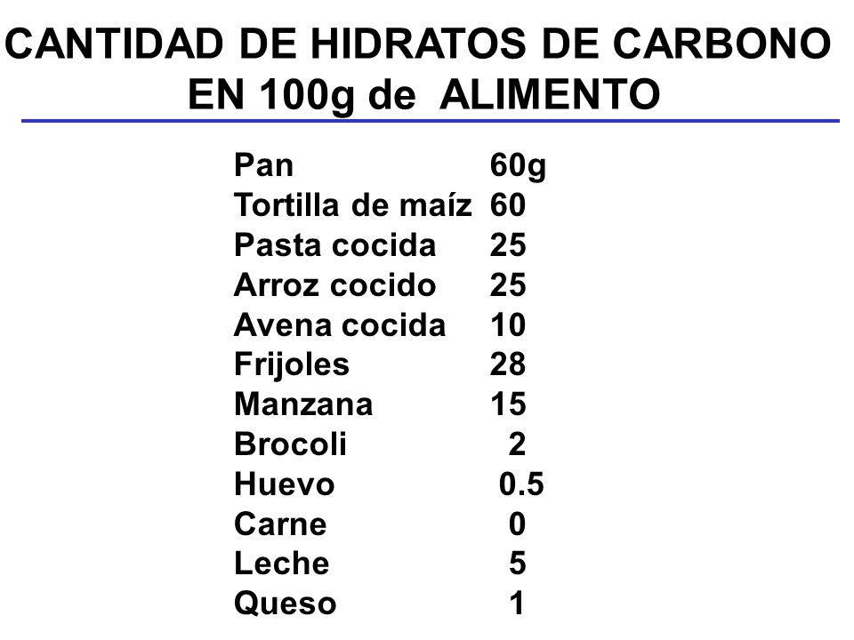 CANTIDAD DE HIDRATOS DE CARBONO