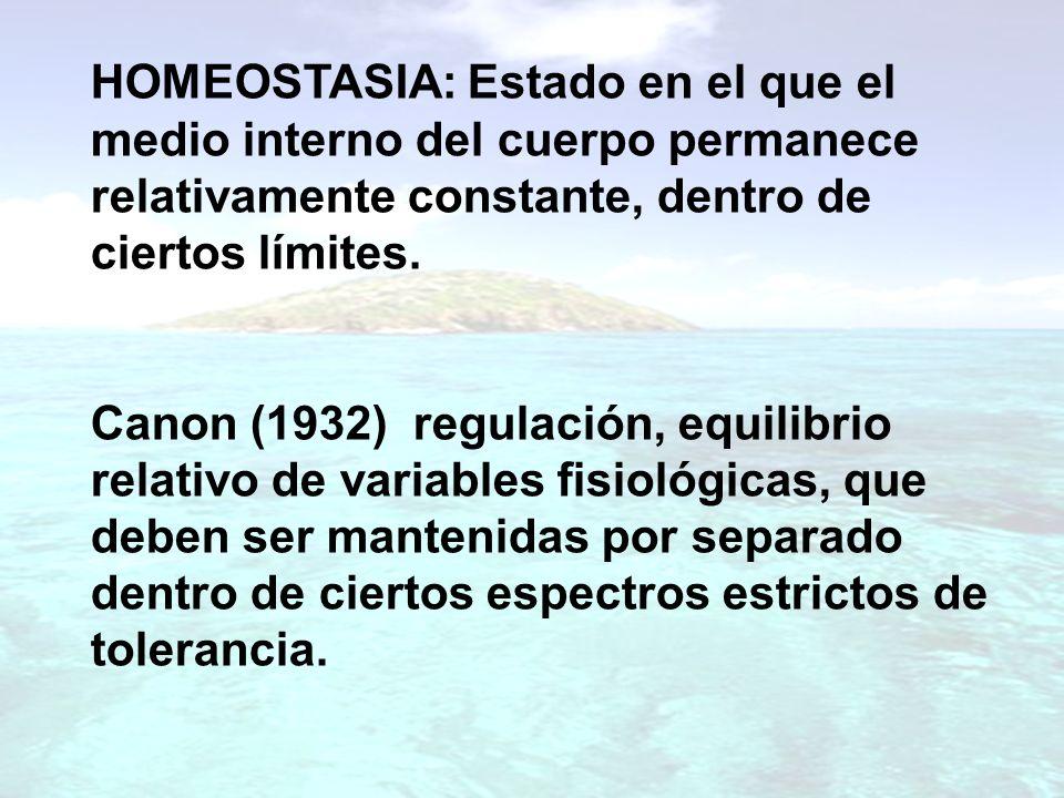 HOMEOSTASIA: Estado en el que el medio interno del cuerpo permanece relativamente constante, dentro de ciertos límites.