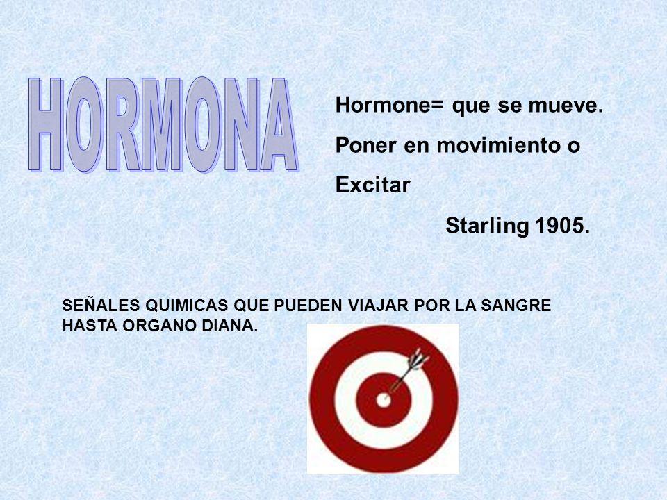 HORMONA Hormone= que se mueve. Poner en movimiento o Excitar