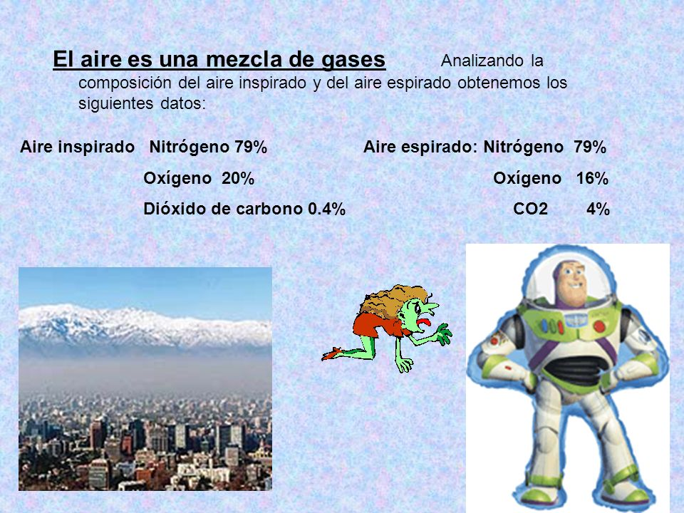 El aire es una mezcla de gases Analizando la composición del aire inspirado y del aire espirado obtenemos los siguientes datos: