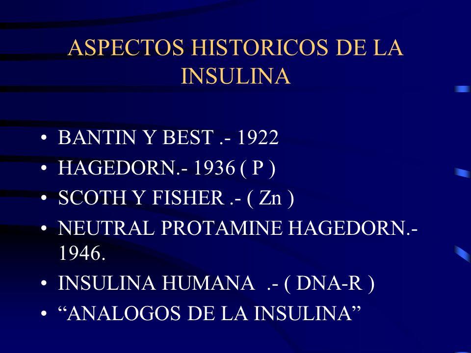 ASPECTOS HISTORICOS DE LA INSULINA