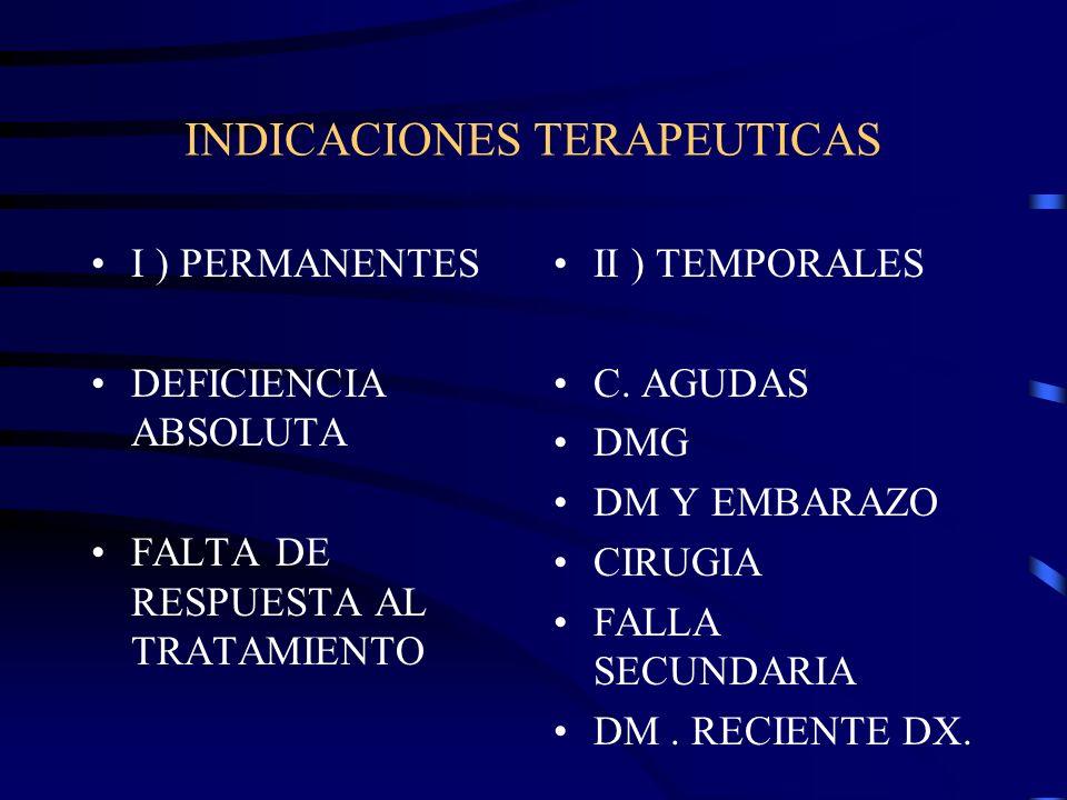 INDICACIONES TERAPEUTICAS