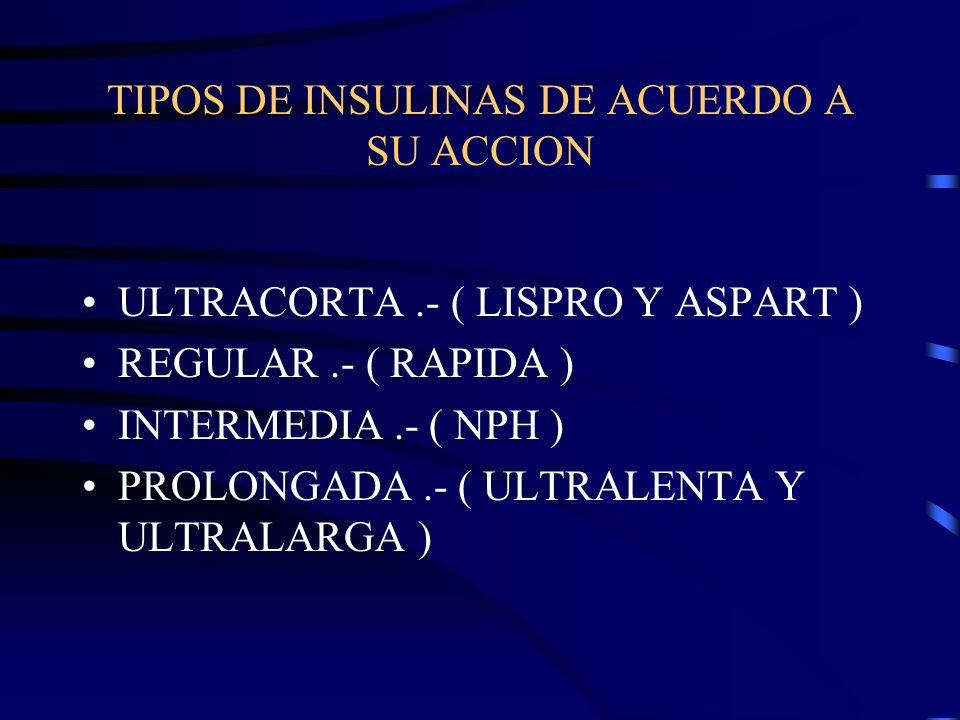 TIPOS DE INSULINAS DE ACUERDO A SU ACCION
