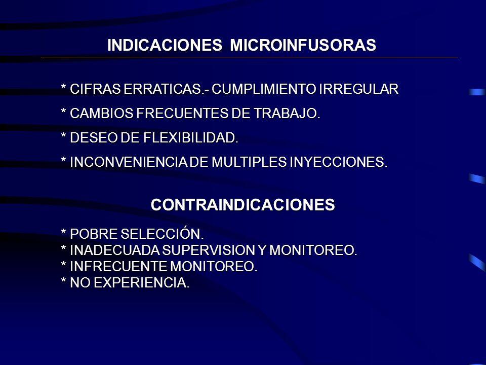 INDICACIONES MICROINFUSORAS