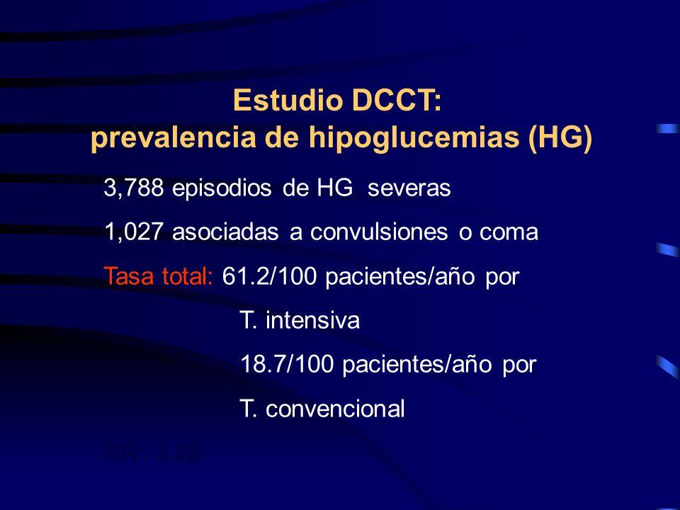 prevalencia de hipoglucemias (HG)