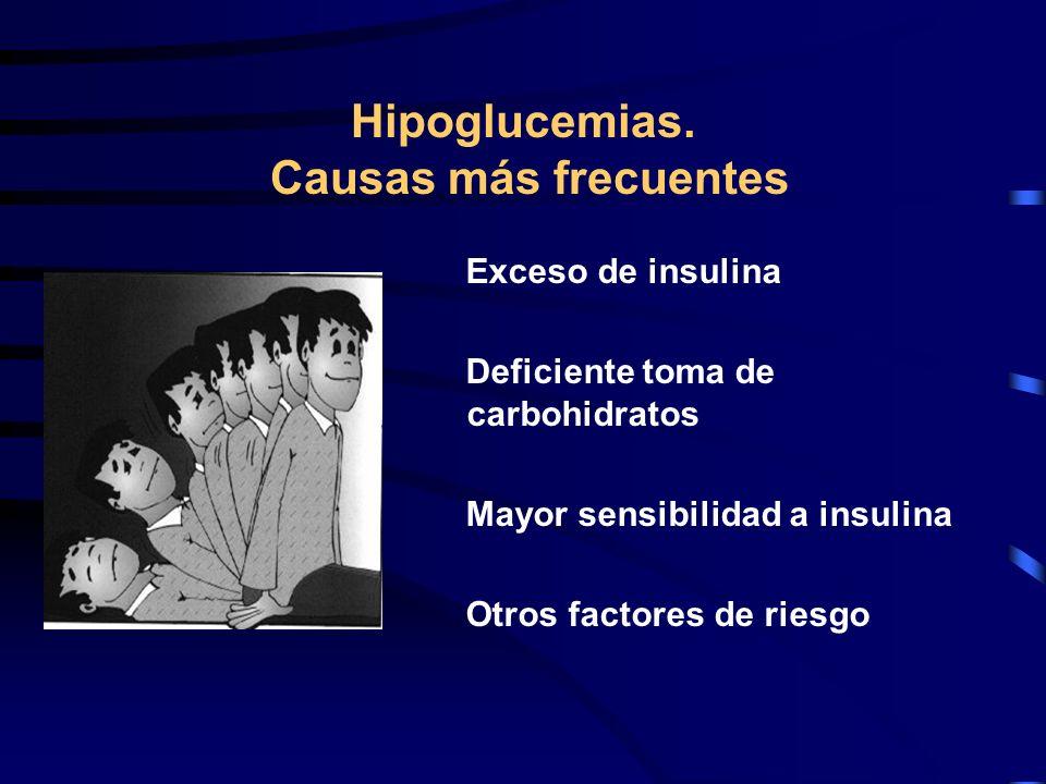 Hipoglucemias. Causas más frecuentes