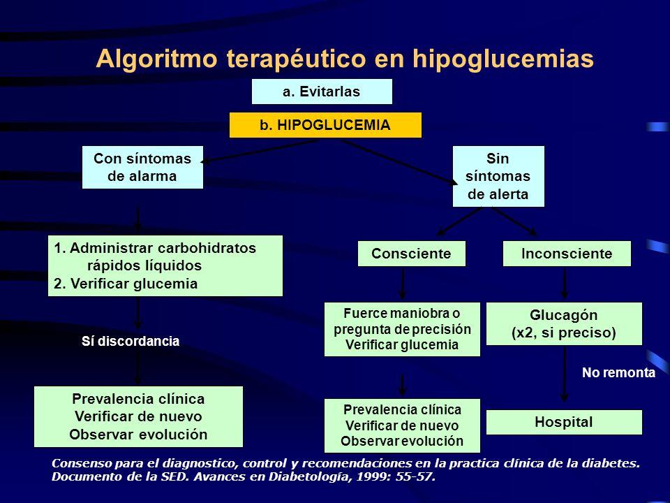 Algoritmo terapéutico en hipoglucemias