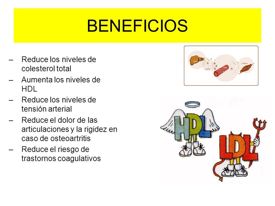 BENEFICIOS Reduce los niveles de colesterol total