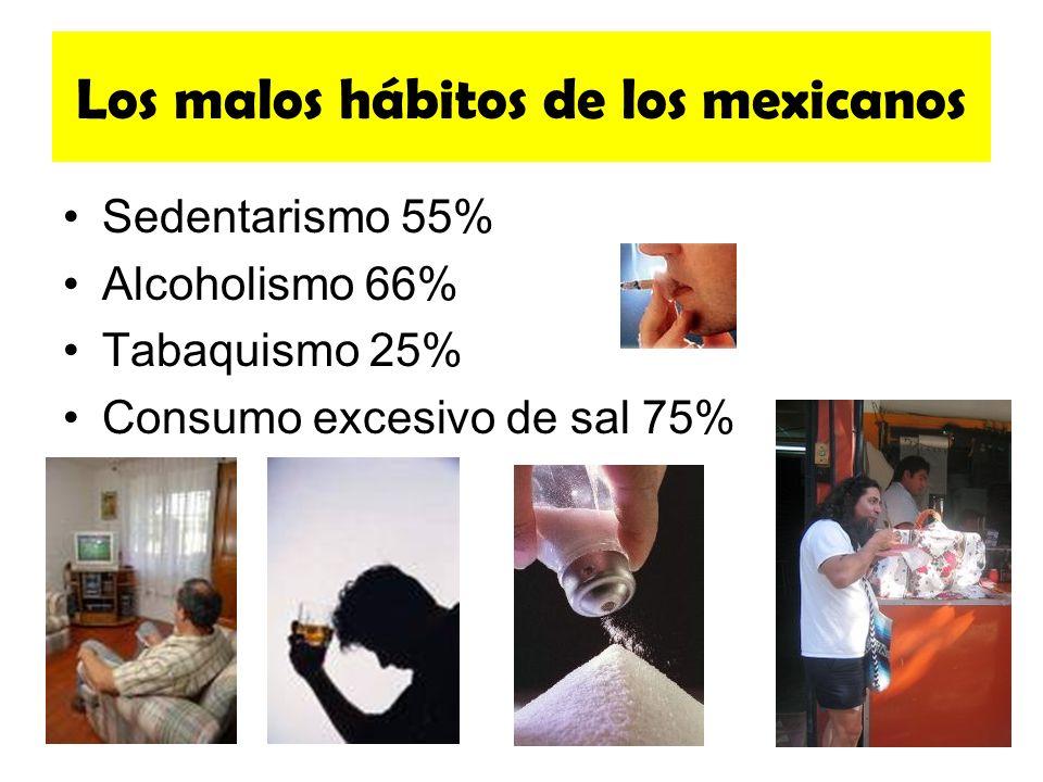 Los malos hábitos de los mexicanos