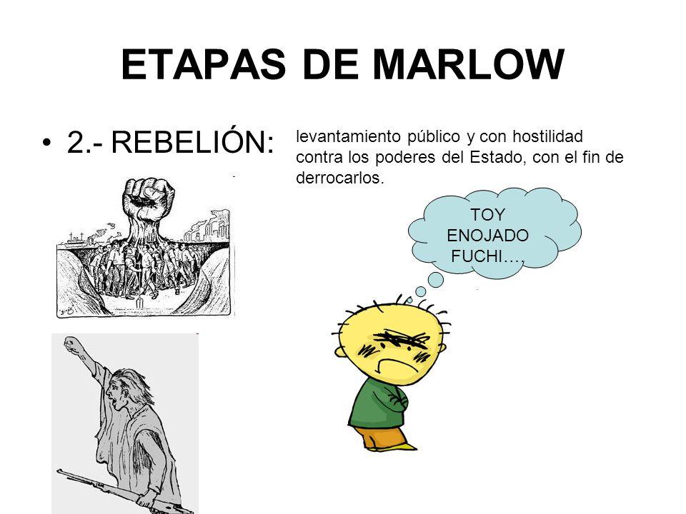ETAPAS DE MARLOW 2.- REBELIÓN: