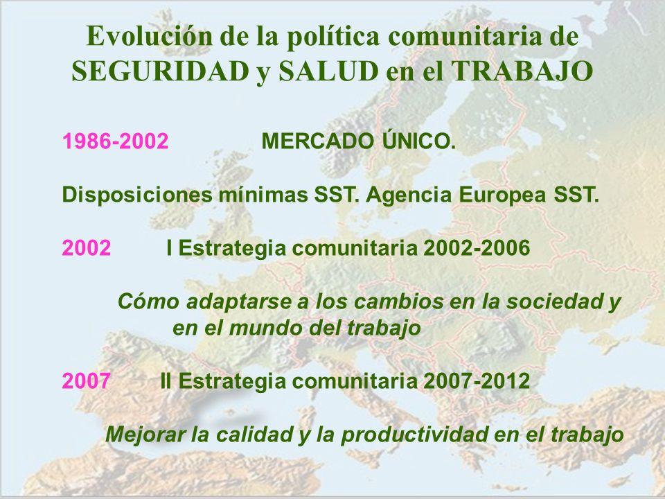 Evolución de la política comunitaria de SEGURIDAD y SALUD en el TRABAJO