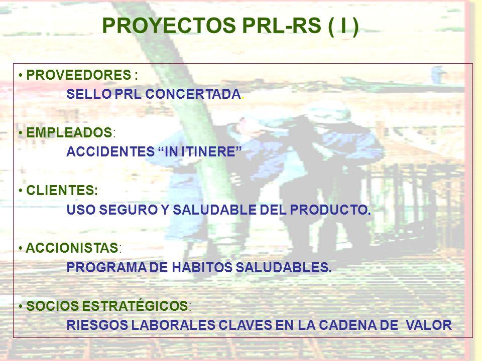 PROYECTOS PRL-RS ( I ) PROVEEDORES : SELLO PRL CONCERTADA. EMPLEADOS: